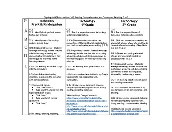 Punctuation (1st), Comprehension, and Consonant Blends (2nd) Practice Activities