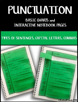 Punctuation Basic Charts and Interactive Notebook Pages