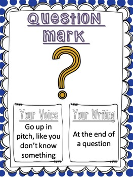 Punctuation Cards {how to- your voice and your writing}
