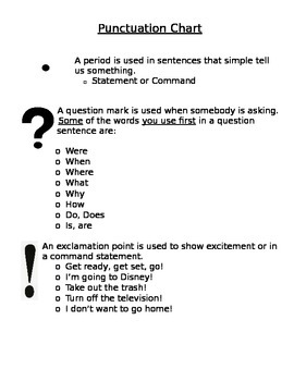 Punctuation Chart