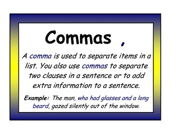 Punctuation Display Posters