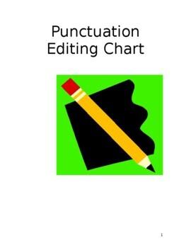 Punctuation Editing Chart