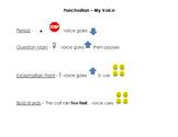 Punctuation Fluency Chart