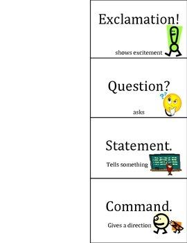 Punctuation Foldable