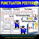 Punctuation and Fluency Posters - Intonation Signals