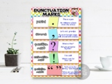 Punctuation Marks Poster