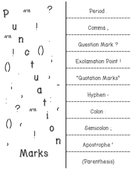 Punctuation Marks Foldable