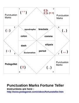 Punctuation Marks Fortune Teller