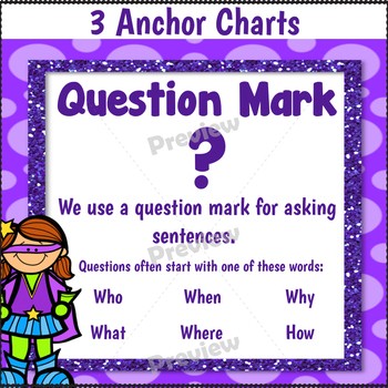 Punctuation Period, Exclamation Mark, and Question Mark