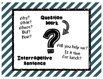 Punctuation Pack- End Punctuation Practice- Centers, posters and activities