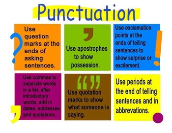 Punctuation Poster