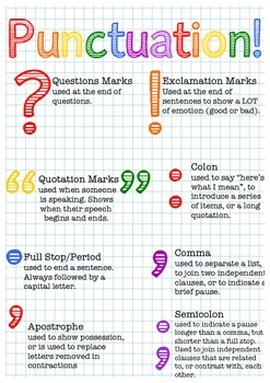 Punctuation Poster - Student Punctuation Guide