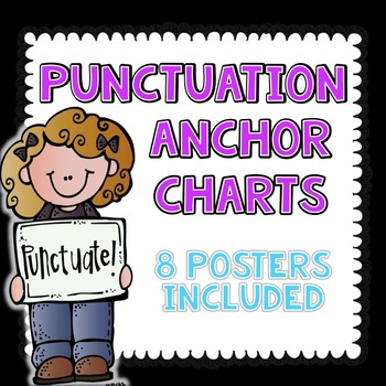 Writing Center Posters: Punctuation Helpers