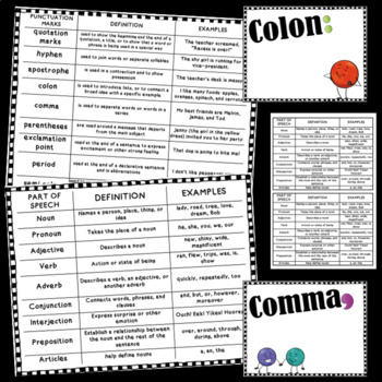 Punctuation and Parts of Speech Posters