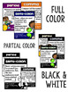Punctuation Posters - Anchor Charts