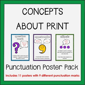 Punctuation Posters - Concepts About Print