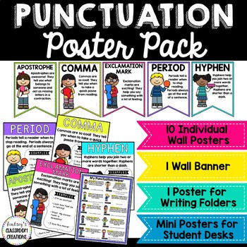 Punctuation Posters,  Banner, and Mini Student Punctuation Helper