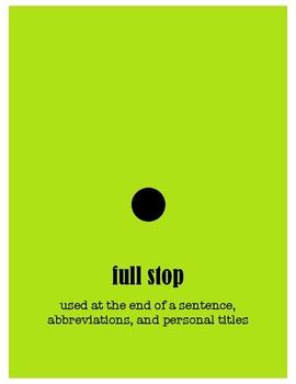 Punctuation Posters for Middle Grades
