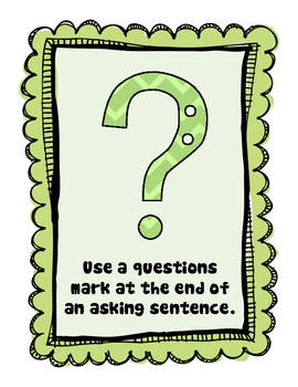 Punctuation Posters for the Classroom