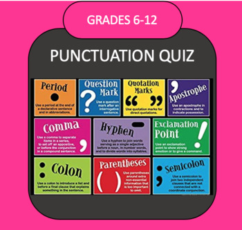 Punctuation QUIZ
