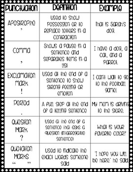 Punctuation Reference Sheet