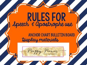 Punctuation Rules Anchor Chart Display: Speech & Apostrophes