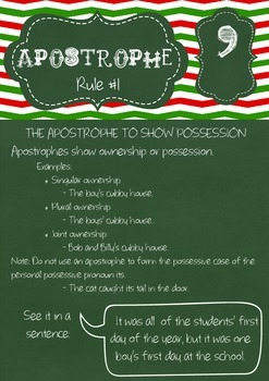 Punctuation Rules Posters - Apostrophes