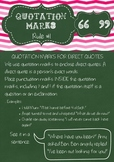 Punctuation Rules Posters - Quotation Marks