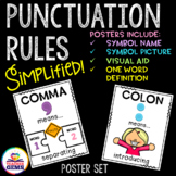 Punctuation Rules (Simplified) Poster Set