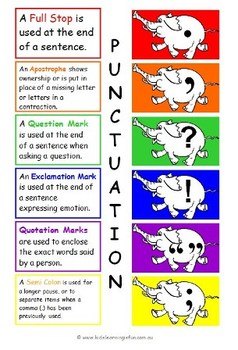 Punctuation Sheet