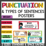 Punctuation Posters with Types of Sentences and Writing Posters