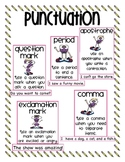 Punctuation Uses