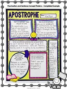 Punctuation and Types of Sentences Concept Posters