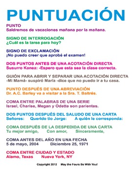 Punctuation in Spanish (Puntuacion)