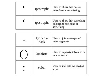 Punctuation revision activity - Using problem solving skills.