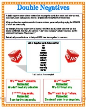 Punctuation/Editing Cheat Sheets