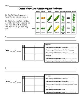 Punnet Square Practice -6 scenarios based on gregor Mendel's Experiments