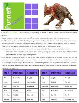 Punnett Project - Create your own monster!!