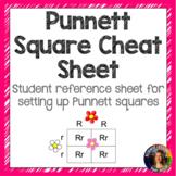 Punnett Square Cheat Sheet