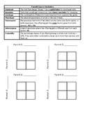 Punnett Square Introduction: Vocab and Templates (Editable)