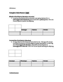 Punnett Square Quiz/Test - Complex Inheritance