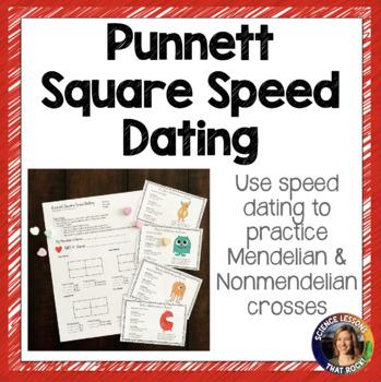 Punnett Square Speed Dating