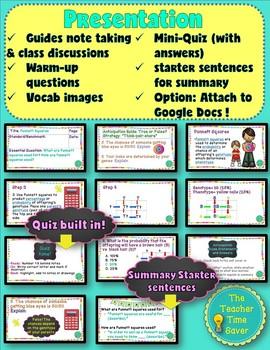 Punnett Squares Genetics Lesson | Distance Learning