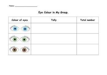 Pupil Frequency Table Template UK