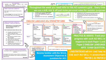 Pupil Revision Guide ebook English Language Arts Unit 1 Identify and Interpret