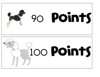 Puppy AR Points Clip Chart