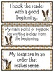 Puppy Paw VOICES Strategy Posters