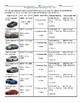 Purchasing a Car ( Amortization of Monthly Payments)
