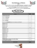 Pure Substances (Elements and Compounds) & Mixtures Perfor