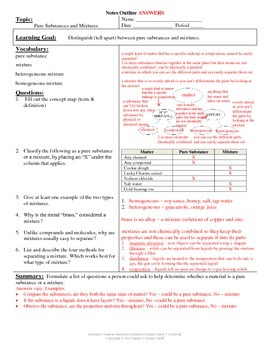 Pure Substances and Mixtures Cornell Notes #40